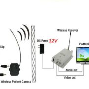 208C 1.2G wireless camera kit