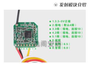 600M Wireless Audio Video Module