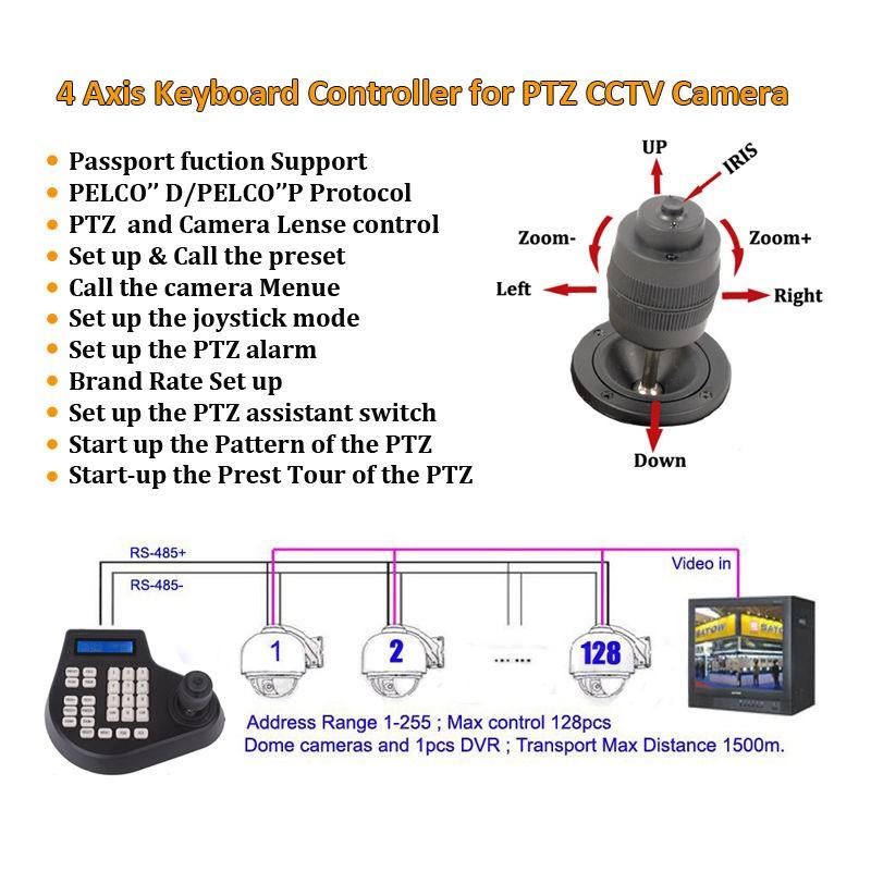 4 Axis Dimension joystick cctv keyboard controller for ptz Camera