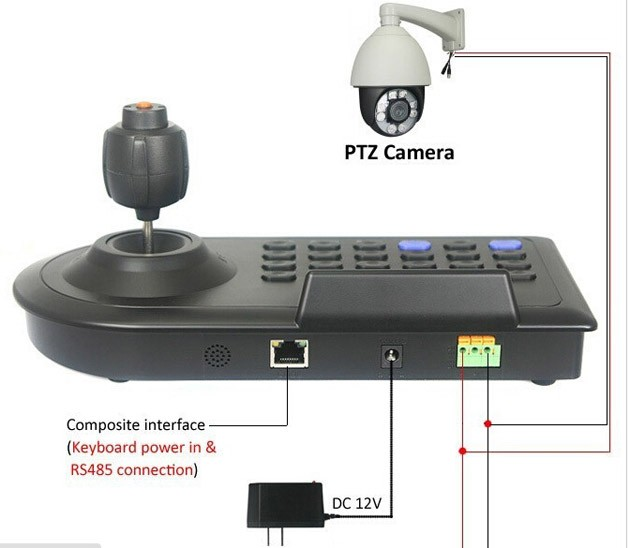 4D 4 Axis RS-485 PTZ Camera Joystick Controller