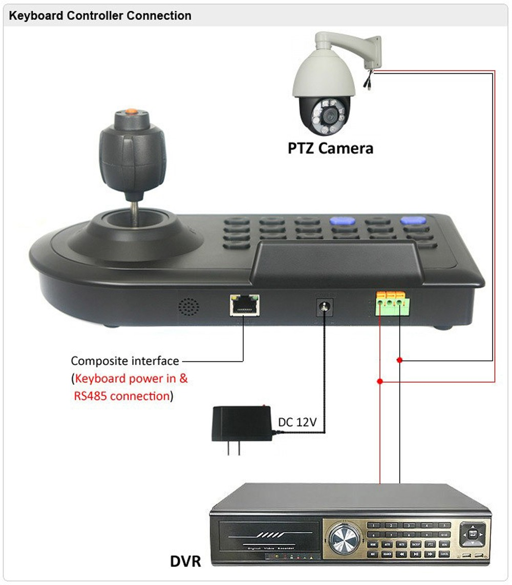 Excellent Cctv Camera Ptz Keyboard Controller Lcd Screen Wiring Database Obenzyuccorg