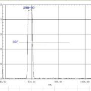 590 nm narrowband filter, 590 band pass filter, filter 590
