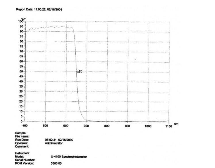 Filter 10mm * 0,7 mm IR-CUT S-Mount