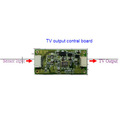 ps12325222-av_endoscope_camera_module_5_5mm_diameter_vga_mini_camera_module